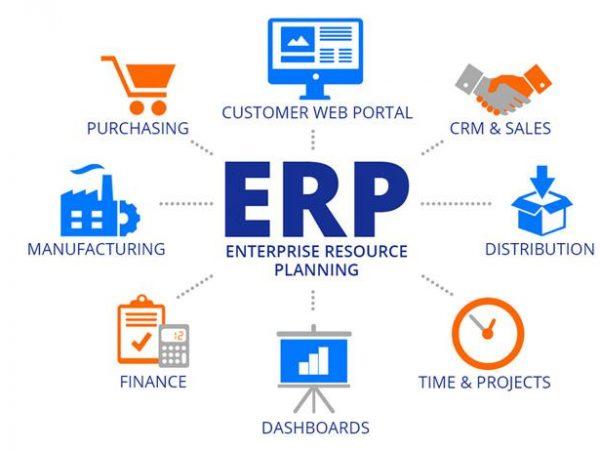 Top 10 phần mềm quản lý doanh nghiệp ERP hiệu quả nhất 2019