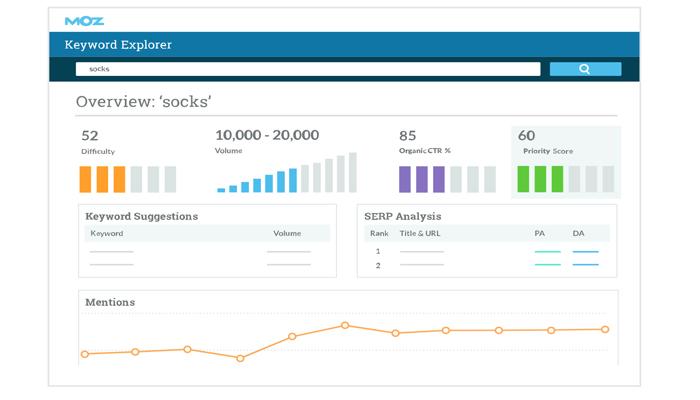 Phần mềm kiểm tra chất lượng website - Moz Pro